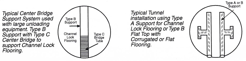Install-Diagram2